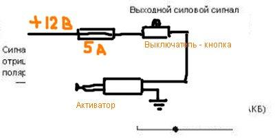 сельхозтехника | запчасти | Автодизель | Ижевск